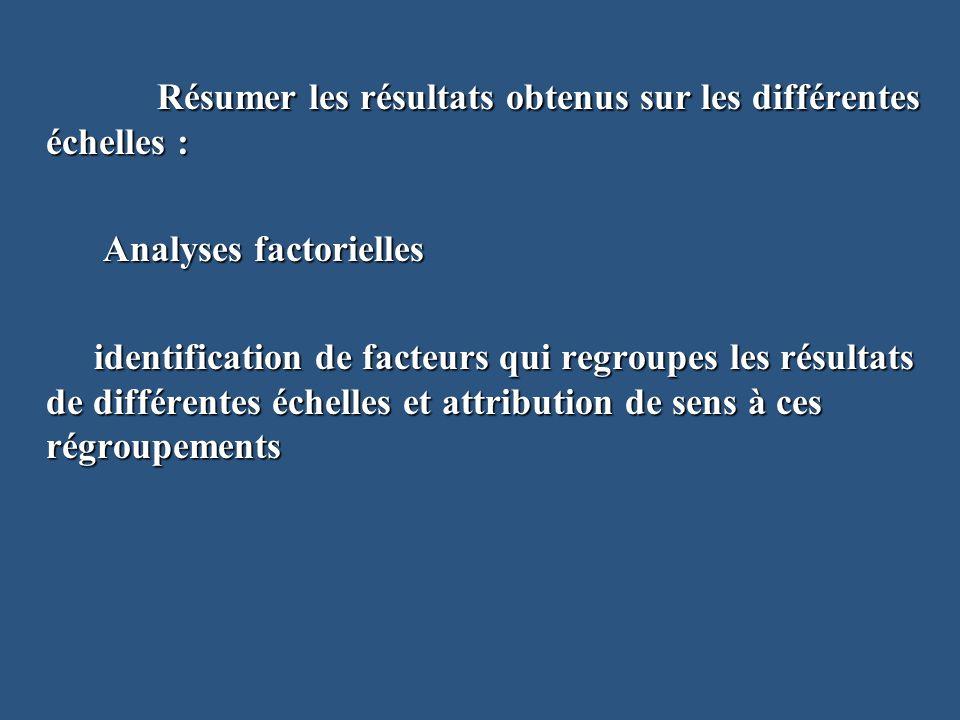 Résumer les résultats obtenus sur les différentes échelles : Résumer les résultats obtenus sur les différentes échelles : Analyses factorielles Analys
