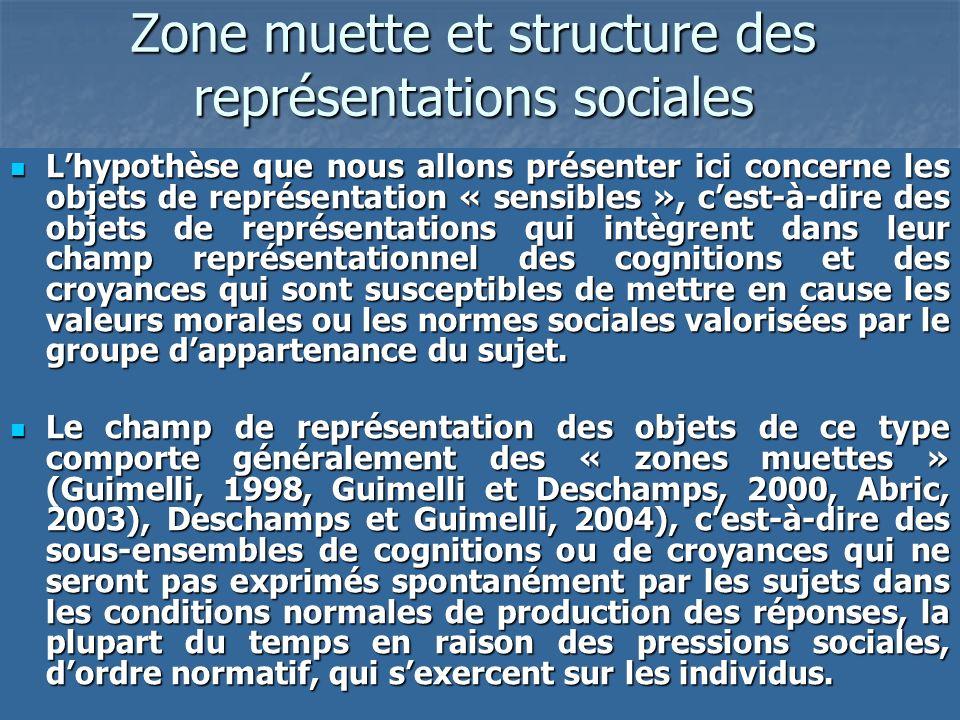 Zone muette et structure des représentations sociales Lhypothèse que nous allons présenter ici concerne les objets de représentation « sensibles », ce