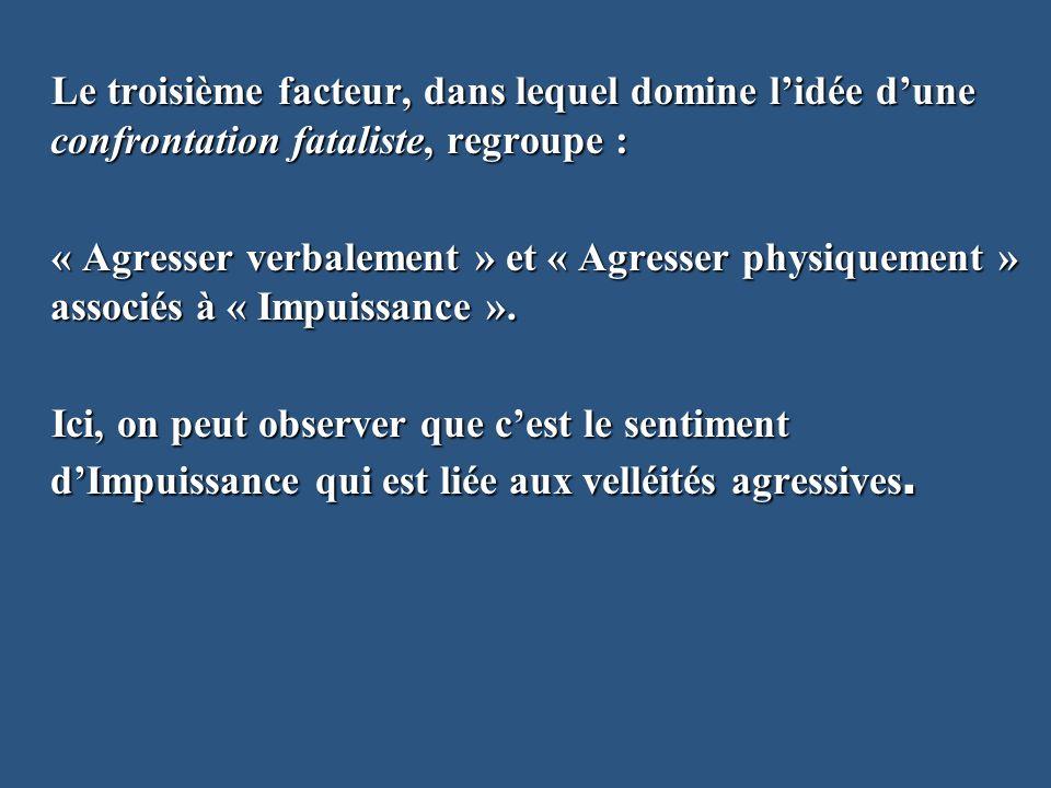 Le troisième facteur, dans lequel domine lidée dune confrontation fataliste, regroupe : Le troisième facteur, dans lequel domine lidée dune confrontat