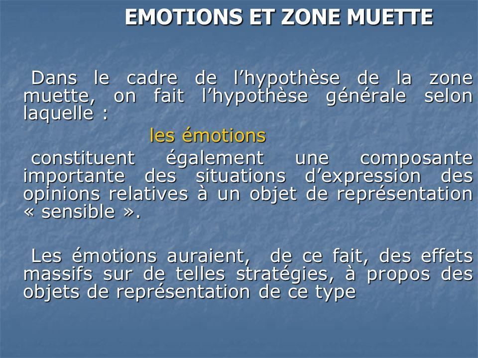 EMOTIONS ET ZONE MUETTE EMOTIONS ET ZONE MUETTE Dans le cadre de lhypothèse de la zone muette, on fait lhypothèse générale selon laquelle : Dans le ca