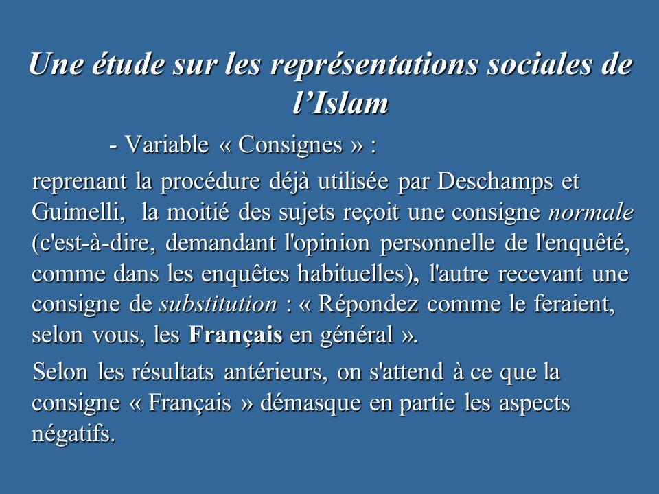 Une étude sur les représentations sociales de lIslam - Variable « Consignes » : - Variable « Consignes » : reprenant la procédure déjà utilisée par De