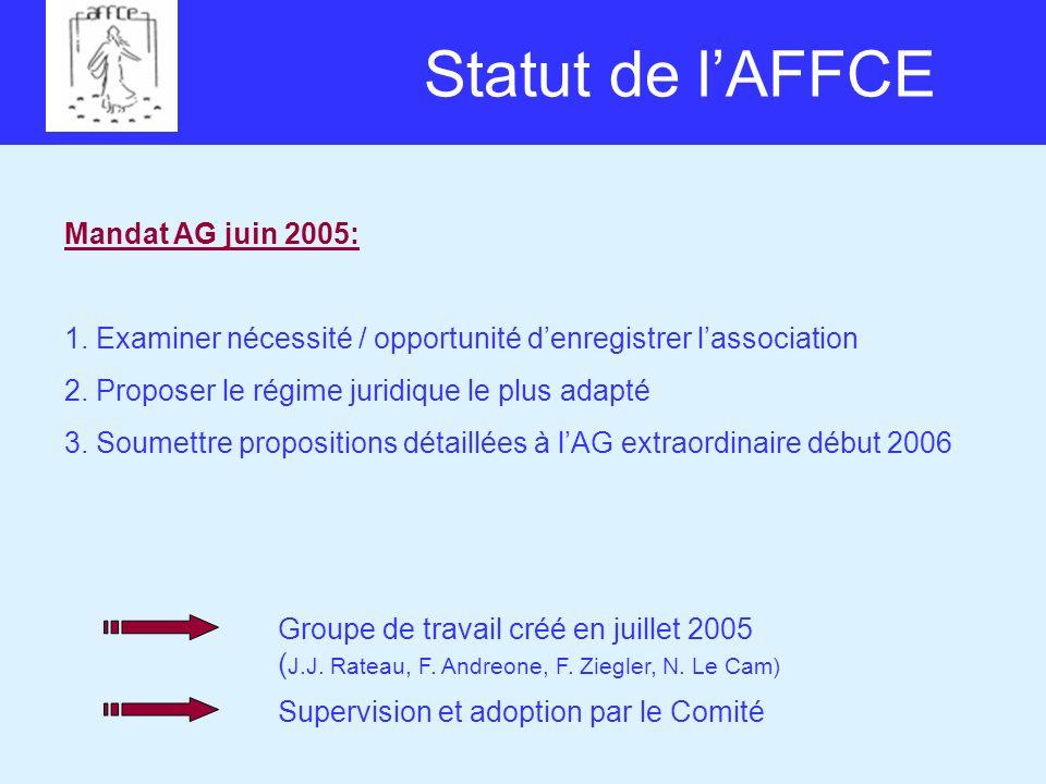 Statut de lAFFCE Contexte 25 années de fonctionnement de lAFFCE: Amendement de la loi belge sur les associations: modernisation et adaptation mouvement de légalisation
