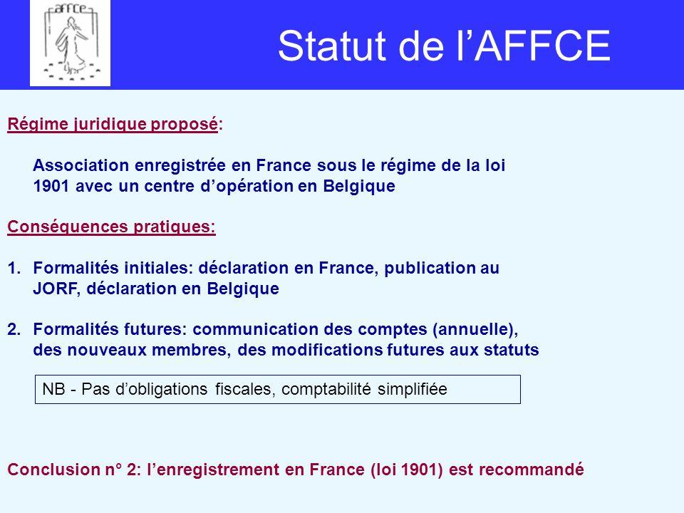Statut de lAFFCE 3.1 Amendements au Statut Nom de l association: Association des Françaises et Français des institutions Communautaires et Européennes Sigle: inchangé, A.F.F.C.E But de lassociation (art.