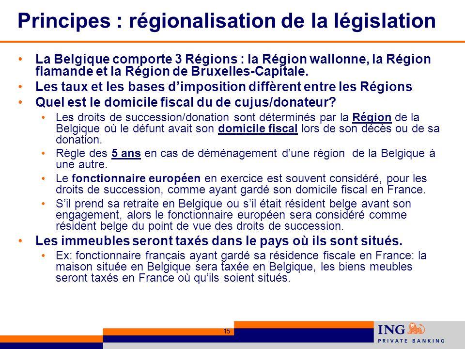 15 Principes : régionalisation de la législation La Belgique comporte 3 Régions : la Région wallonne, la Région flamande et la Région de Bruxelles-Capitale.