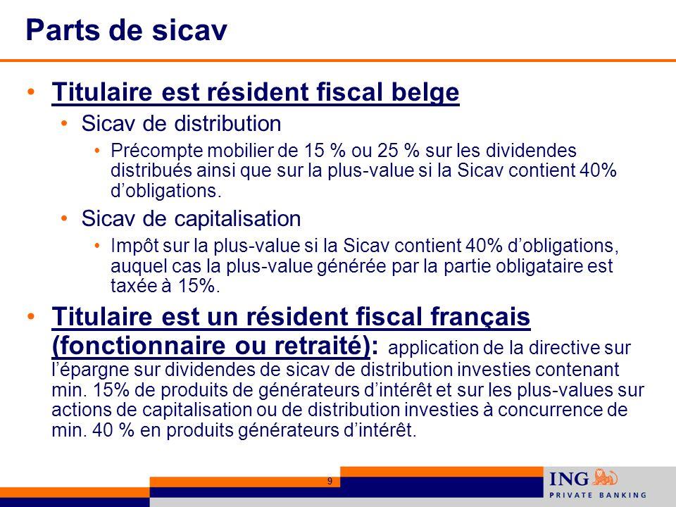 9 Parts de sicav Titulaire est résident fiscal belge Sicav de distribution Précompte mobilier de 15 % ou 25 % sur les dividendes distribués ainsi que sur la plus-value si la Sicav contient 40% dobligations.
