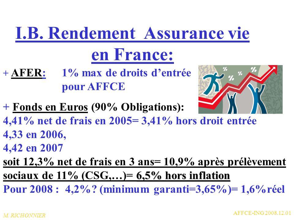 M. RICHONNIER AFFCE-ING 2008.12.01 I.A. Fiscalité Assurance vie en France: + Hors succession, yc pour votre concierge ! + 152.500 exonérés! + Au-delà,