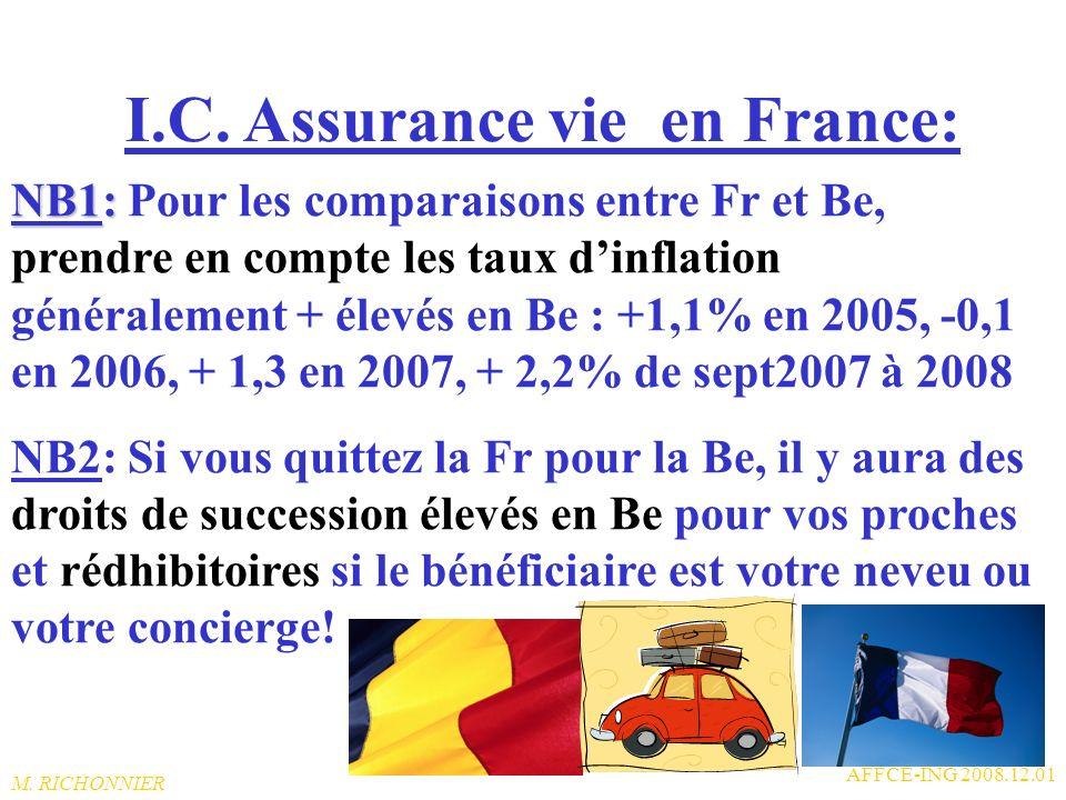 M. RICHONNIER AFFCE-ING 2008.12.01 I.B. Rendement Assurance vie en France: EuroSFER (Actions zone Euro): +23,4% net de frais en 2005, +17,5% en 2006,