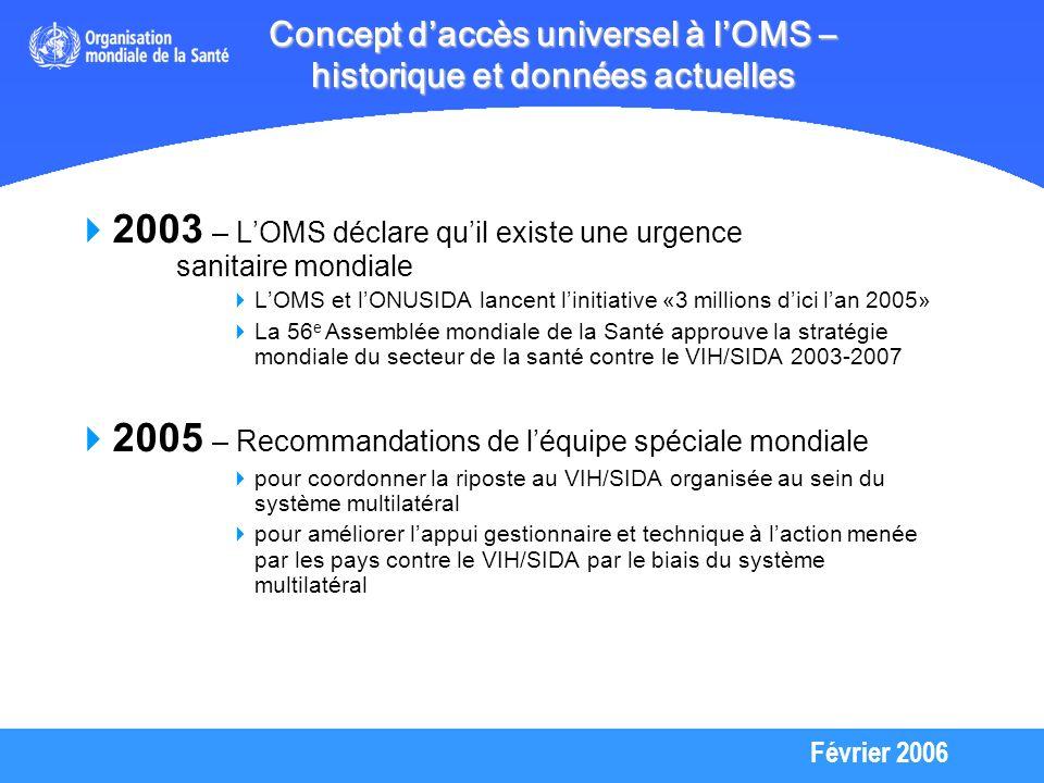 Février 2006 Juillet 2005 – Les dirigeants du G8 font part de leur intention de « collaborer avec lOMS, lONUSIDA et dautres organismes internationaux pour élaborer et mettre en oeuvre un train de mesures de prévention, de traitement et de soins en matière de VIH/SIDA en sefforçant de se rapprocher le plus possible de lobjectif dun accès universel au traitement, à lhorizon 2010, pour tous ceux qui en ont besoin » Septembre 2005 – 60 e session de lAssemblée générale des Nations Unies : approbation de lobjectif par tous les Etats Membres lors de la réunion plénière de haut niveau Concept daccès universel à lOMS – historique et données actuelles
