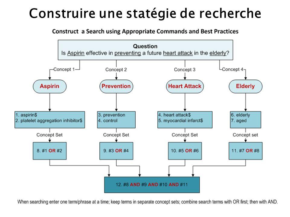 Construire une statégie de recherche