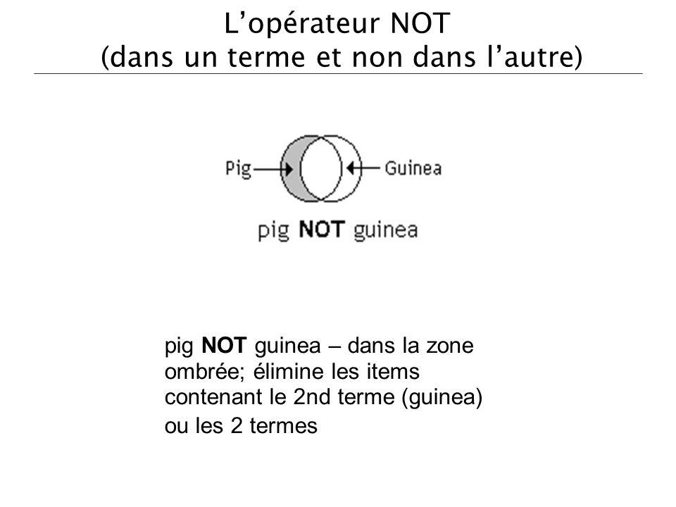 Lopérateur NOT (dans un terme et non dans lautre) pig NOT guinea – dans la zone ombrée; élimine les items contenant le 2nd terme (guinea) ou les 2 ter