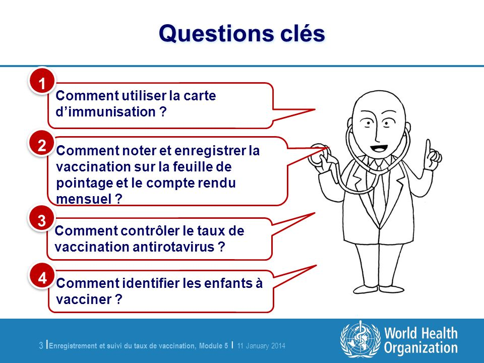 Enregistrement et suivi du taux de vaccination, Module 5 | 11 January 2014 3 |3 | Questions clés Comment utiliser la carte dimmunisation .
