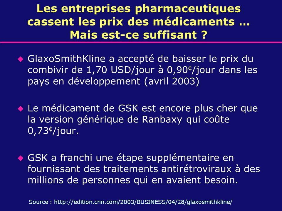 Les entreprises pharmaceutiques cassent les prix des médicaments … Mais est-ce suffisant ? u GlaxoSmithKline a accepté de baisser le prix du combivir