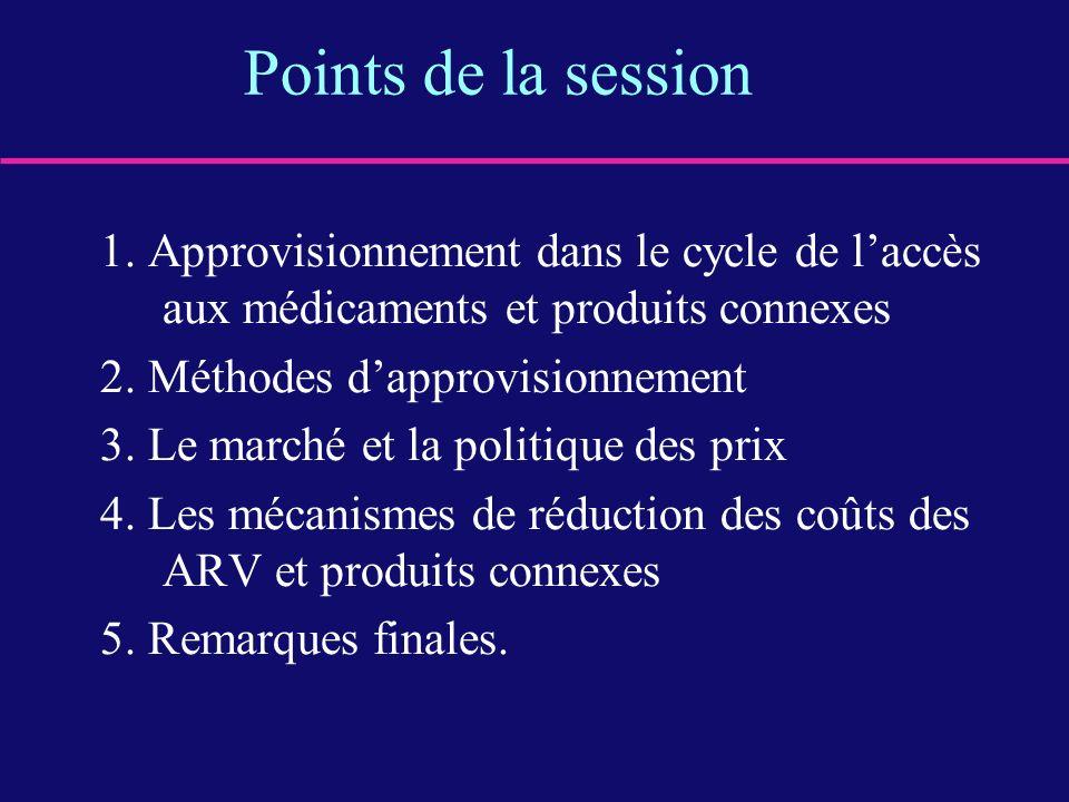 Points de la session 1. Approvisionnement dans le cycle de laccès aux médicaments et produits connexes 2. Méthodes dapprovisionnement 3. Le marché et