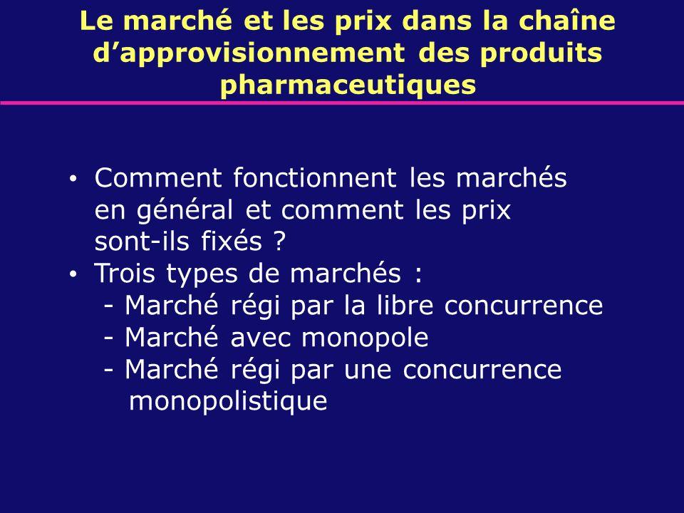 Le marché et les prix dans la chaîne dapprovisionnement des produits pharmaceutiques Comment fonctionnent les marchés en général et comment les prix s