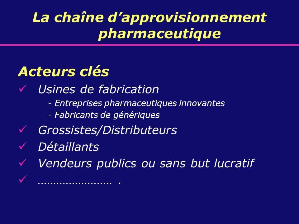 La chaîne dapprovisionnement pharmaceutique Acteurs clés Usines de fabrication - Entreprises pharmaceutiques innovantes - Fabricants de génériques Gro