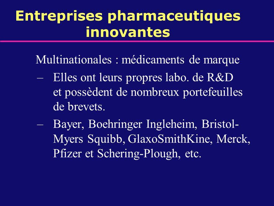 Entreprises pharmaceutiques innovantes Multinationales : médicaments de marque –Elles ont leurs propres labo. de R&D et possèdent de nombreux portefeu