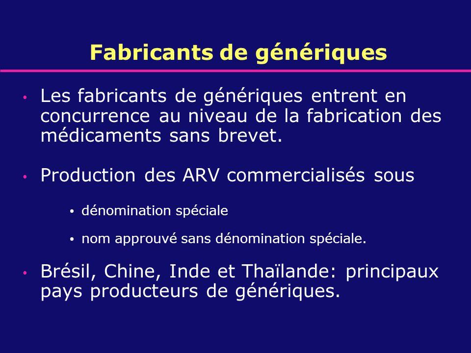 Fabricants de génériques Les fabricants de génériques entrent en concurrence au niveau de la fabrication des médicaments sans brevet. Production des A