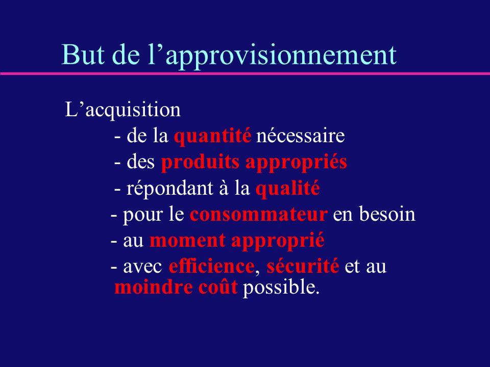 Cycle de lapprovisionnement Gestion de support: -Organisation - Financement - Gestion - Ressources hum.