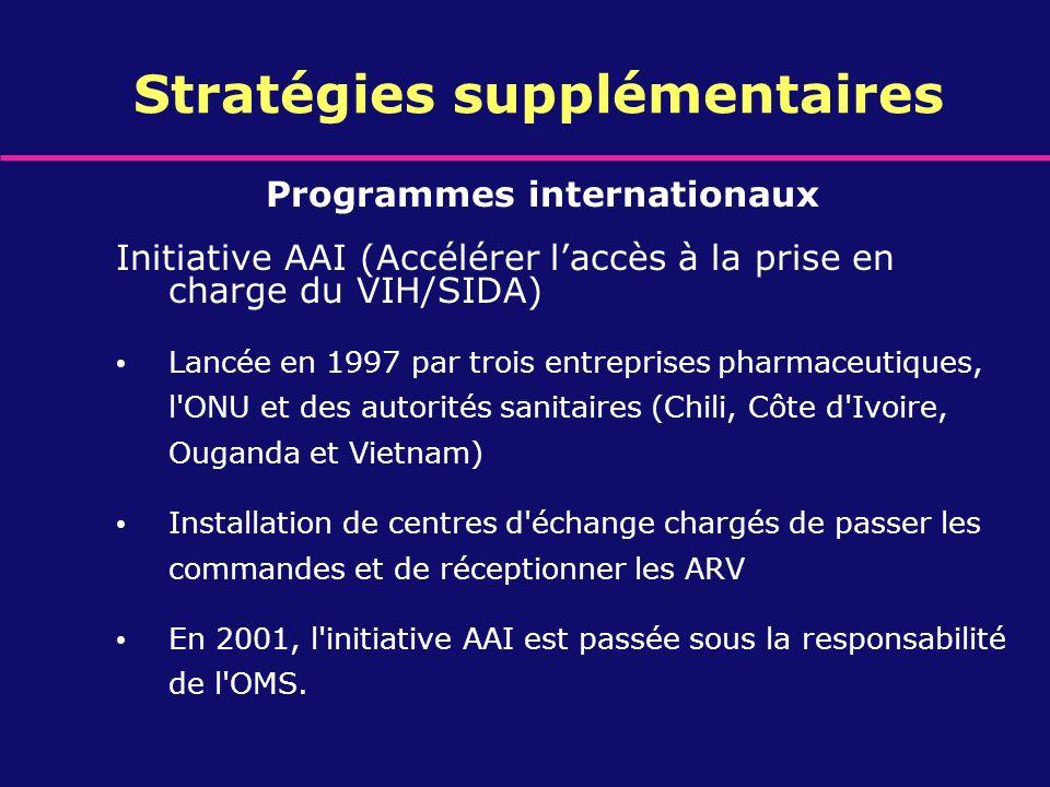 Stratégies supplémentaires Programmes internationaux Initiative AAI (Accélérer laccès à la prise en charge du VIH/SIDA) Lancée en 1997 par trois entre