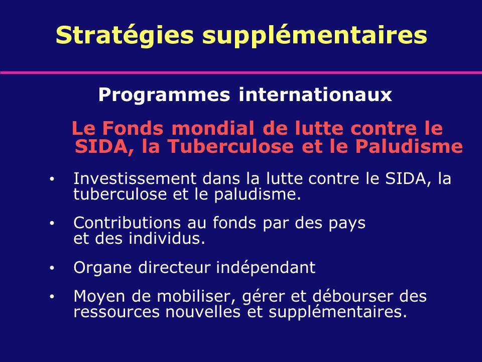 Stratégies supplémentaires Programmes internationaux Le Fonds mondial de lutte contre le SIDA, la Tuberculose et le Paludisme Investissement dans la l