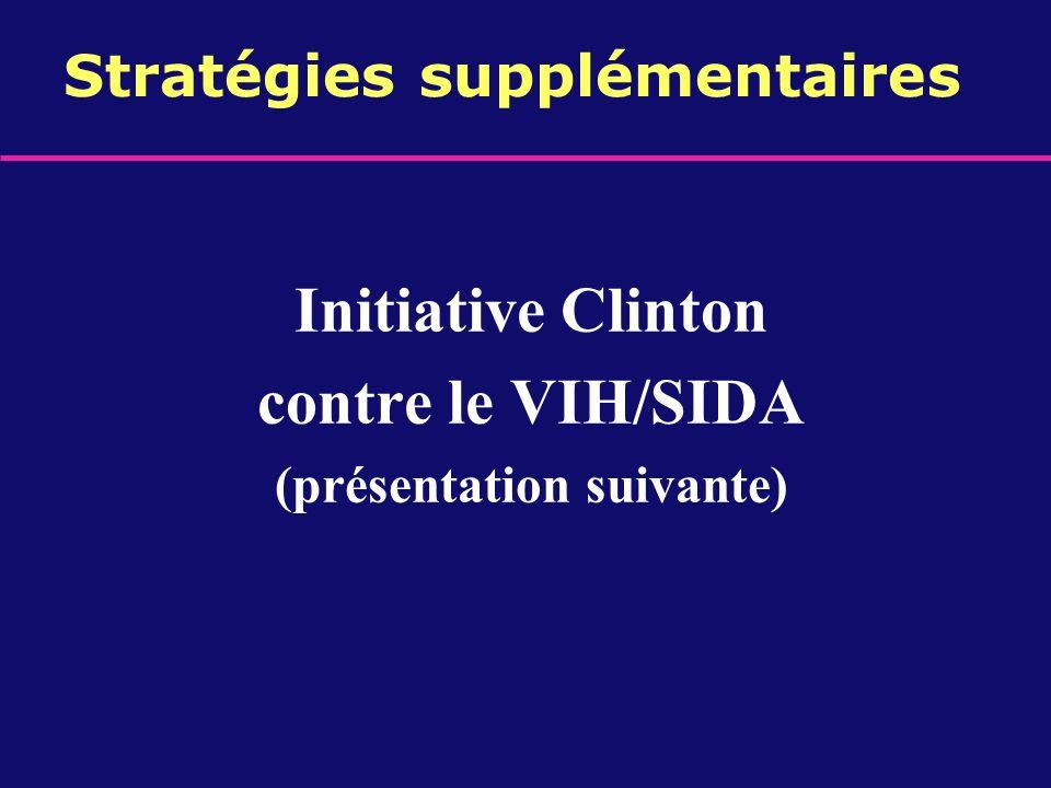 Initiative Clinton contre le VIH/SIDA (présentation suivante) Stratégies supplémentaires
