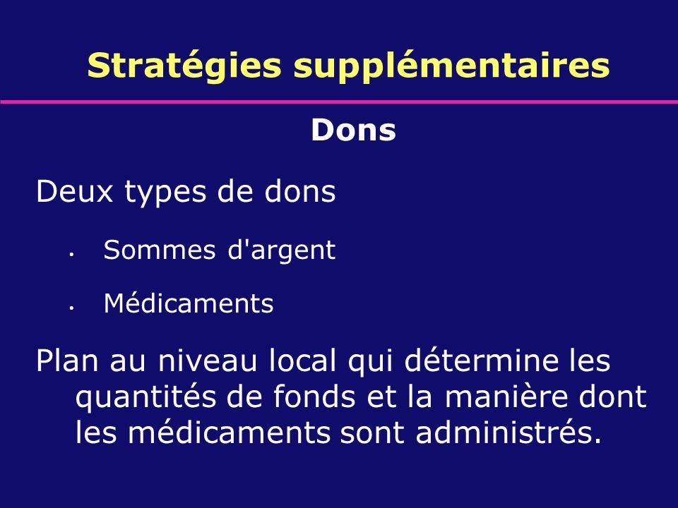 Stratégies supplémentaires Dons Deux types de dons Sommes d'argent Médicaments Plan au niveau local qui détermine les quantités de fonds et la manière