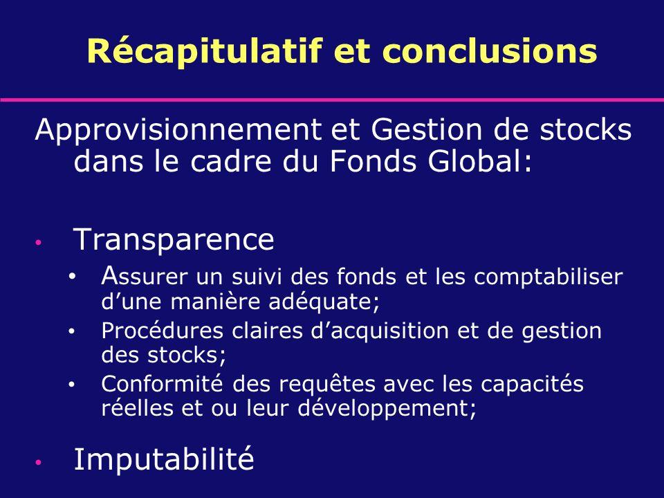 Récapitulatif et conclusions Approvisionnement et Gestion de stocks dans le cadre du Fonds Global: Transparence A ssurer un suivi des fonds et les com