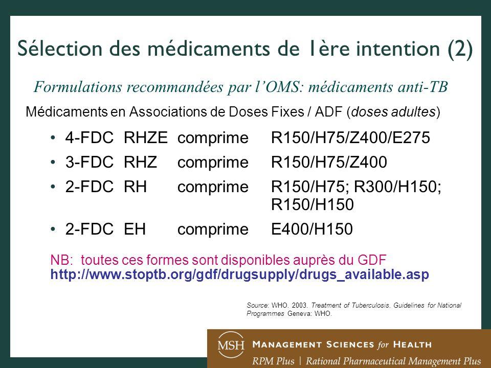 Médicaments en Associations de Doses Fixes / ADF (doses enfants) 3-FDCRHZR60/H30/Z150 2-FDCRHR60/H30 2-FDCRHR60/H60 (tous en comprimes ou granules solubles) Note: toutes ces formes seront bientôt disponibles auprès du GDF http://www.stoptb.org/gdf/drugsupply/drugs_available.asp Source: WHO.