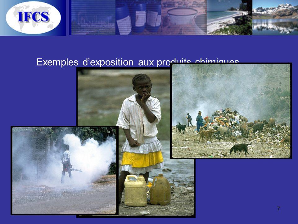 7 Exemples dexposition aux produits chimiques...
