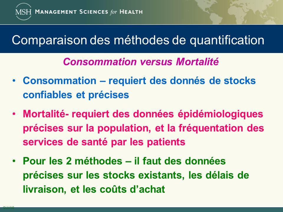 Comparaison des méthodes de quantification QUAN8 Consommation versus Mortalité Consommation – requiert des donnés de stocks confiables et précises Mor