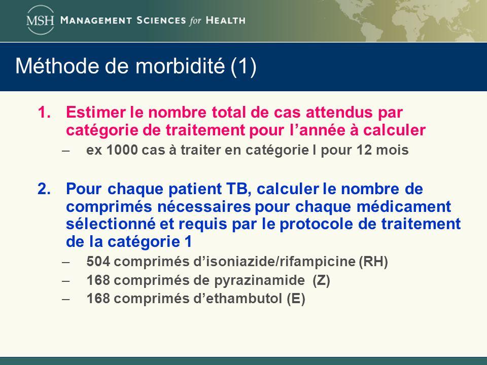 Méthode de morbidité (1) 1.Estimer le nombre total de cas attendus par catégorie de traitement pour lannée à calculer –ex 1000 cas à traiter en catégo