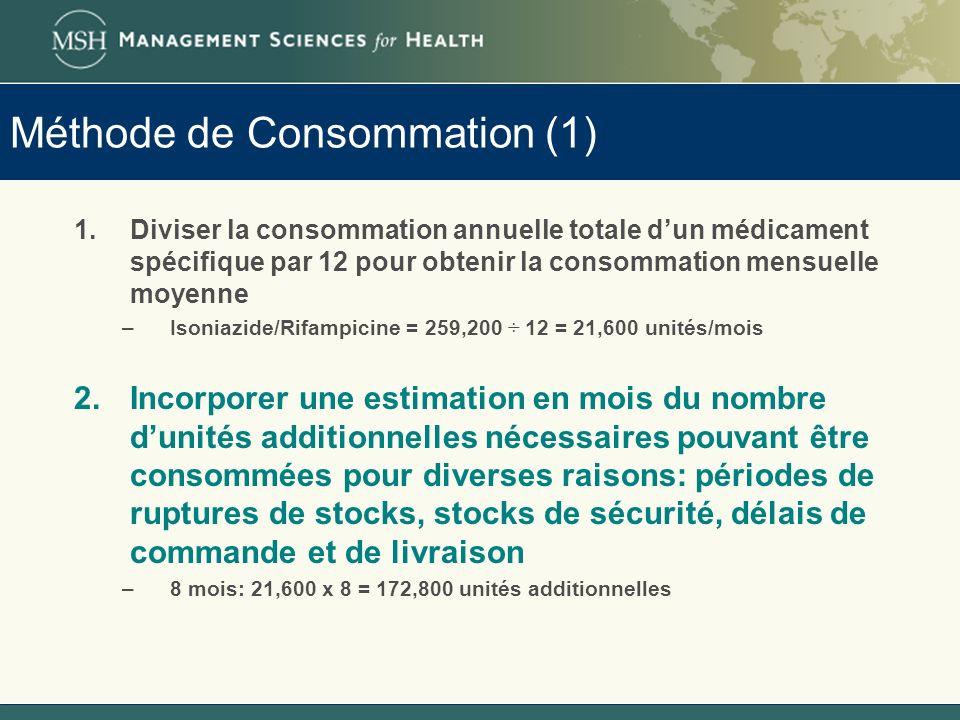 Méthode de Consommation (1) 1.Diviser la consommation annuelle totale dun médicament spécifique par 12 pour obtenir la consommation mensuelle moyenne