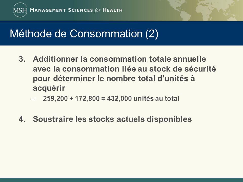 3.Additionner la consommation totale annuelle avec la consommation liée au stock de sécurité pour déterminer le nombre total dunités à acquérir –259,2