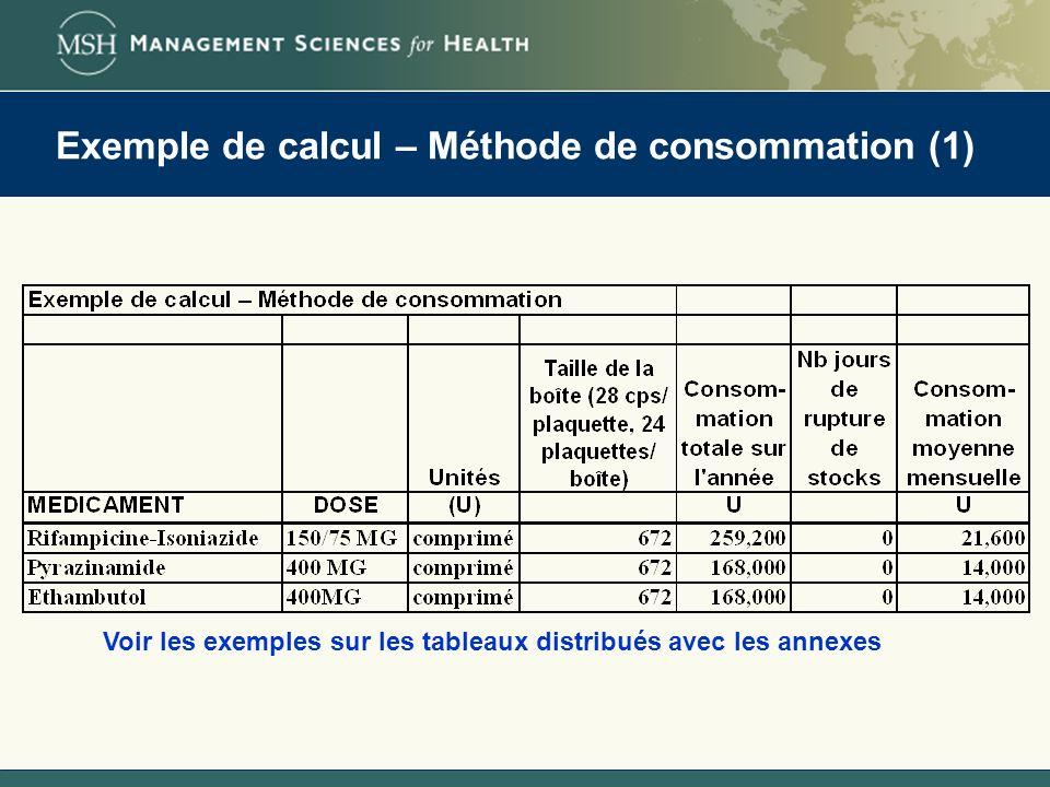 Exemple de calcul – Méthode de consommation (1) Voir les exemples sur les tableaux distribués avec les annexes