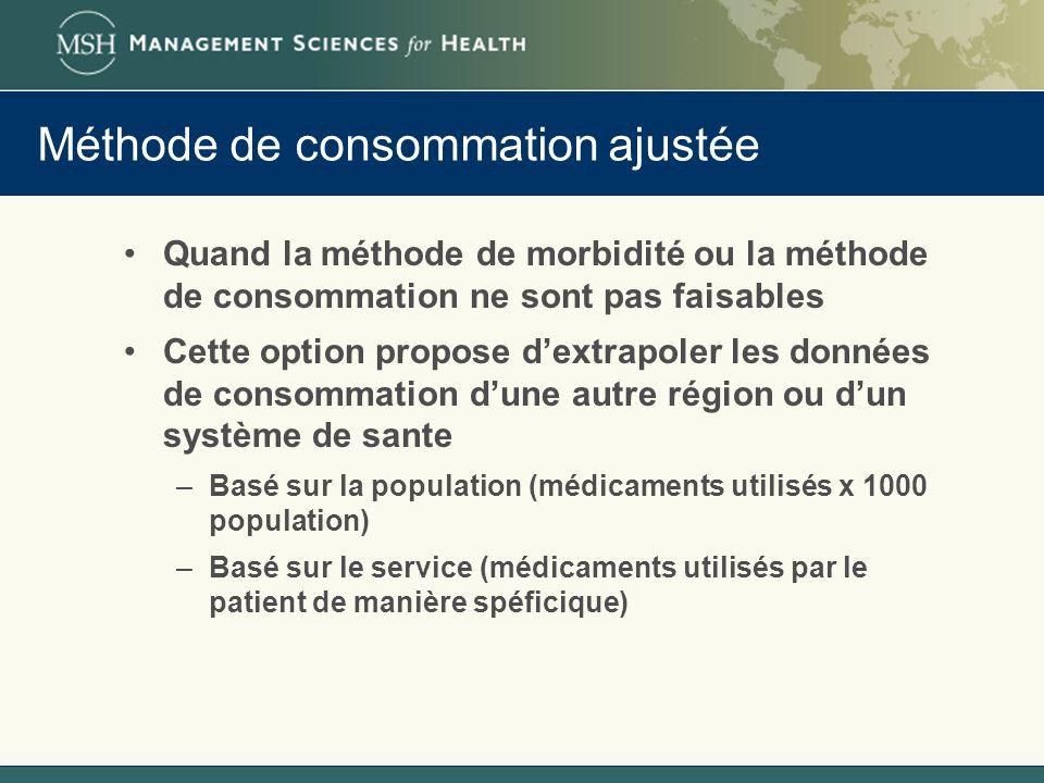 Méthode de consommation ajustée Quand la méthode de morbidité ou la méthode de consommation ne sont pas faisables Cette option propose dextrapoler les