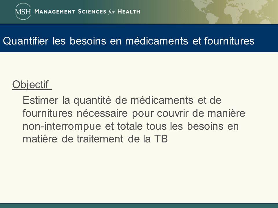 Quantifier les besoins en médicaments et fournitures Objectif Estimer la quantité de médicaments et de fournitures nécessaire pour couvrir de manière