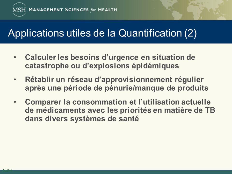 Applications utiles de la Quantification (2) Calculer les besoins durgence en situation de catastrophe ou dexplosions épidémiques Rétablir un réseau d