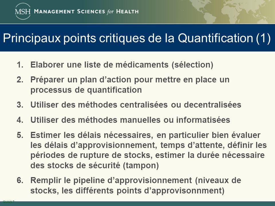 Principaux points critiques de la Quantification (1) QUAN 7 1.Elaborer une liste de médicaments (sélection) 2.Préparer un plan daction pour mettre en