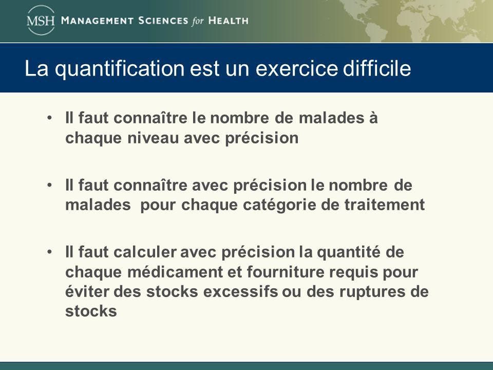 La quantification est un exercice difficile Il faut connaître le nombre de malades à chaque niveau avec précision Il faut connaître avec précision le