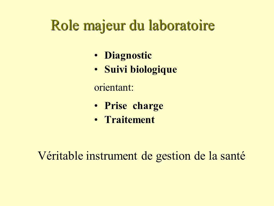 Role majeur du laboratoire Diagnostic Suivi biologique orientant: Prise charge Traitement Véritable instrument de gestion de la santé