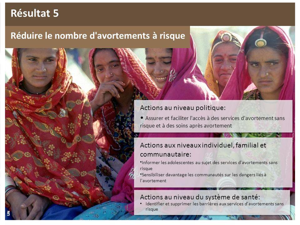 Actions au niveau politique: Assurer et faciliter l'accès à des services d'avortement sans risque et à des soins après avortement Actions au niveau po