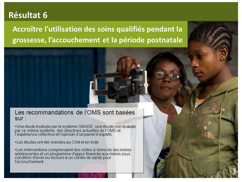 Les recommandations de lOMS sont basées sur : Une étude évaluée par le système GRADE, une étude non évaluée par ce même système, des directives actuel