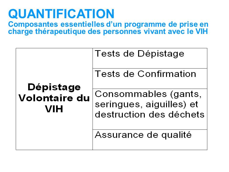 QUANTIFICATION Composante essentielles dun programme de prise en charge thérapeutique des personnes vivant avec le VIH