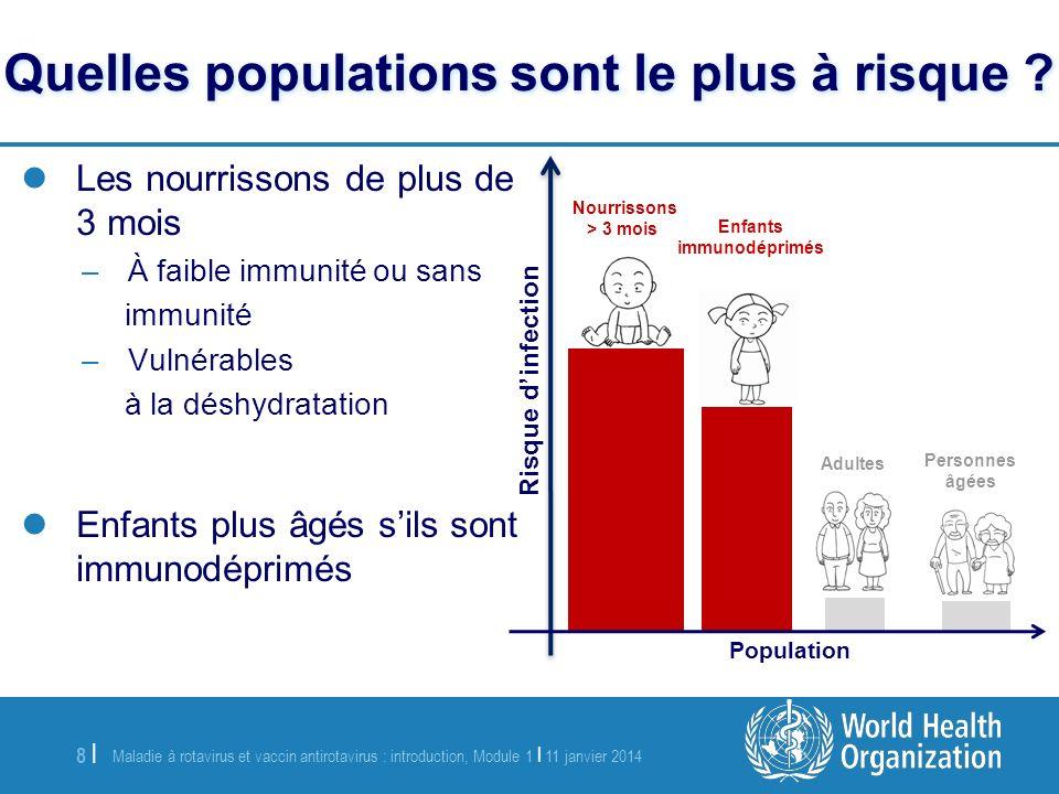 Maladie à rotavirus et vaccin antirotavirus : introduction, Module 1 | 11 janvier 2014 9 |9 | Le taux de morbidité du rotavirus continue à être élevé à léchelle mondiale.
