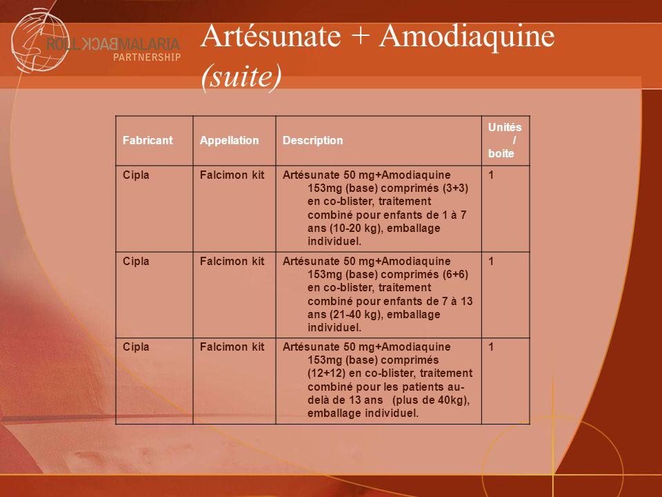 Artésunate + Amodiaquine (suite) FabricantAppellationDescription Unités / boite CiplaFalcimon kitArtésunate 50 mg+Amodiaquine 153mg (base) comprimés (