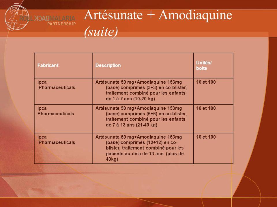 Artésunate + Amodiaquine (suite) FabricantDescription Unités/ boite Ipca Pharmaceuticals Artésunate 50 mg+Amodiaquine 153mg (base) comprimés (3+3) en