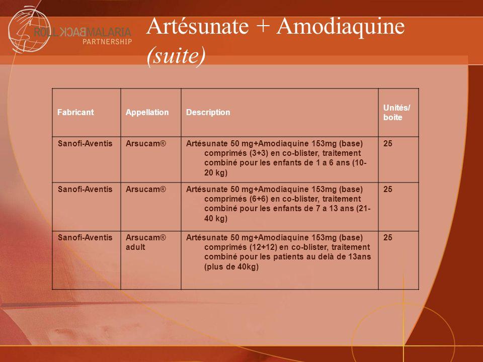 Artésunate + Amodiaquine (suite) FabricantAppellationDescription Unités/ boite Sanofi-AventisArsucam®Artésunate 50 mg+Amodiaquine 153mg (base) comprim