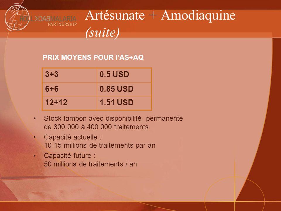 Artésunate + Amodiaquine (suite) Stock tampon avec disponibilité permanente de 300 000 à 400 000 traitements Capacité actuelle : 10-15 millions de tra