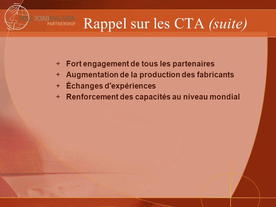 Rappel sur les CTA (suite) +Fort engagement de tous les partenaires +Augmentation de la production des fabricants +Échanges d'expériences +Renforcemen