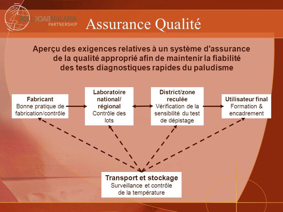 Assurance Qualité Aperçu des exigences relatives à un système d'assurance de la qualité approprié afin de maintenir la fiabilité des tests diagnostiqu